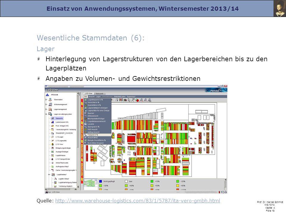 Einsatz von Anwendungssystemen, Wintersemester 2013/14 Prof. Dr. Herrad Schmidt WS 13/14 Kapitel 4 Folie 18 Wesentliche Stammdaten (6): Lager Hinterle