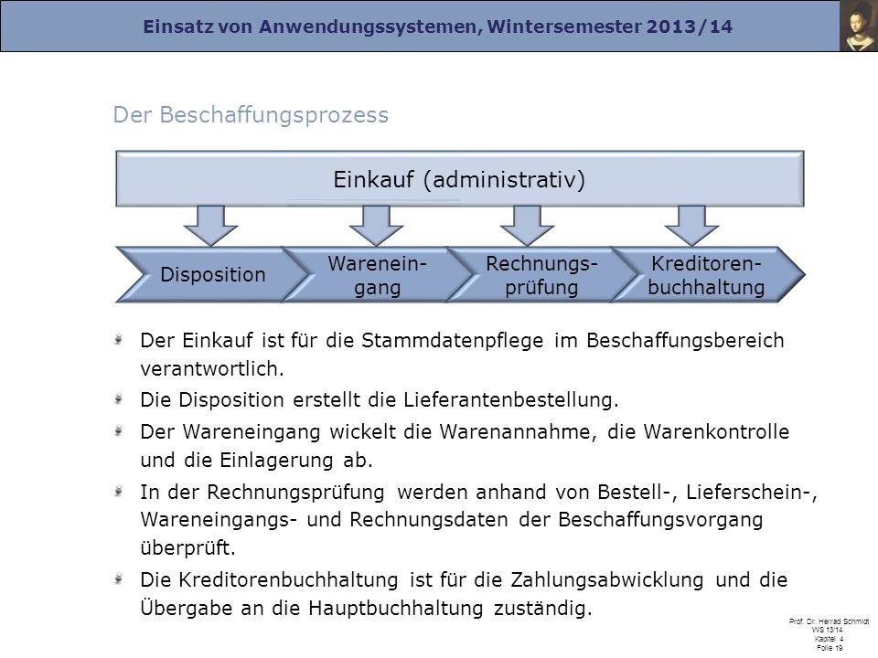 Einsatz von Anwendungssystemen, Wintersemester 2013/14 Prof. Dr. Herrad Schmidt WS 13/14 Kapitel 4 Folie 19 Der Beschaffungsprozess Disposition Einkau
