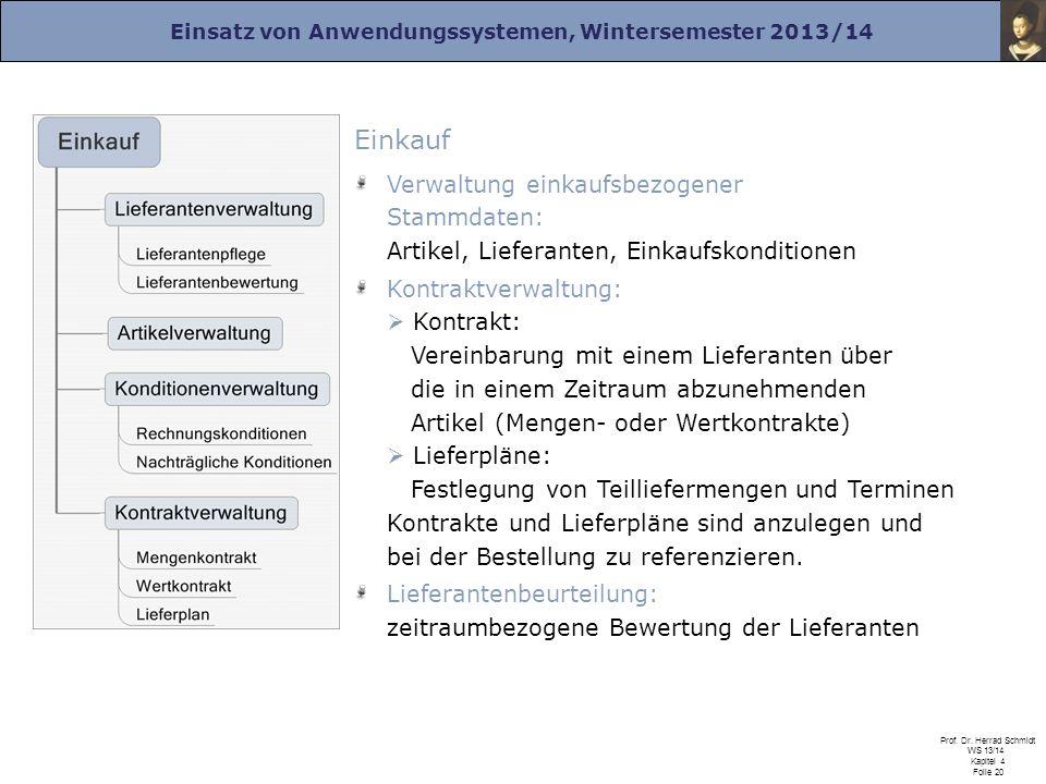 Einsatz von Anwendungssystemen, Wintersemester 2013/14 Prof. Dr. Herrad Schmidt WS 13/14 Kapitel 4 Folie 20 Einkauf Verwaltung einkaufsbezogener Stamm