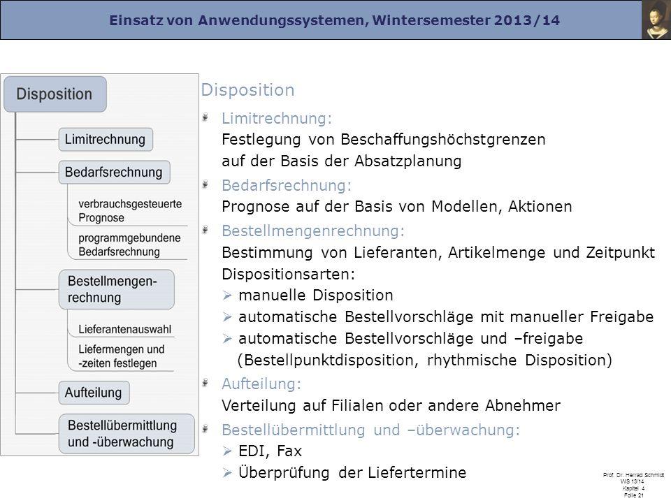 Einsatz von Anwendungssystemen, Wintersemester 2013/14 Prof. Dr. Herrad Schmidt WS 13/14 Kapitel 4 Folie 21 Disposition Limitrechnung: Festlegung von