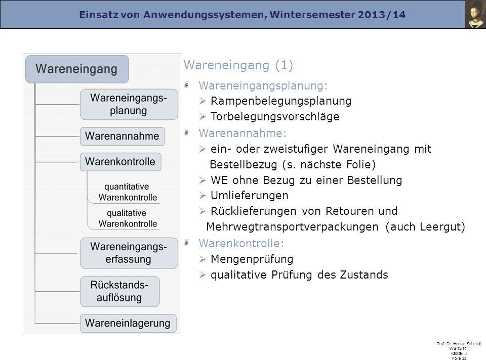 Einsatz von Anwendungssystemen, Wintersemester 2013/14 Prof. Dr. Herrad Schmidt WS 13/14 Kapitel 4 Folie 22 Wareneingang (1) Wareneingangsplanung: Ram