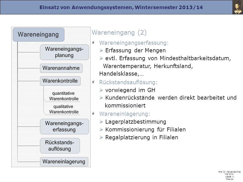 Einsatz von Anwendungssystemen, Wintersemester 2013/14 Prof. Dr. Herrad Schmidt WS 13/14 Kapitel 4 Folie 24 Wareneingang (2) Wareneingangserfassung: E