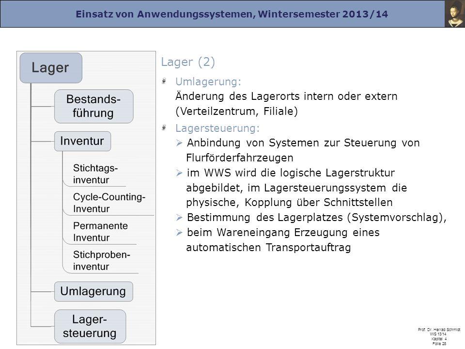 Einsatz von Anwendungssystemen, Wintersemester 2013/14 Prof. Dr. Herrad Schmidt WS 13/14 Kapitel 4 Folie 28 Lager (2) Umlagerung: Änderung des Lageror
