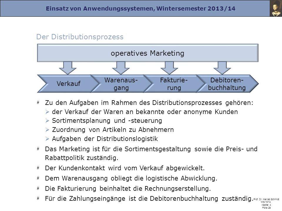 Einsatz von Anwendungssystemen, Wintersemester 2013/14 Prof. Dr. Herrad Schmidt WS 13/14 Kapitel 4 Folie 29 Der Distributionsprozess Verkauf operative