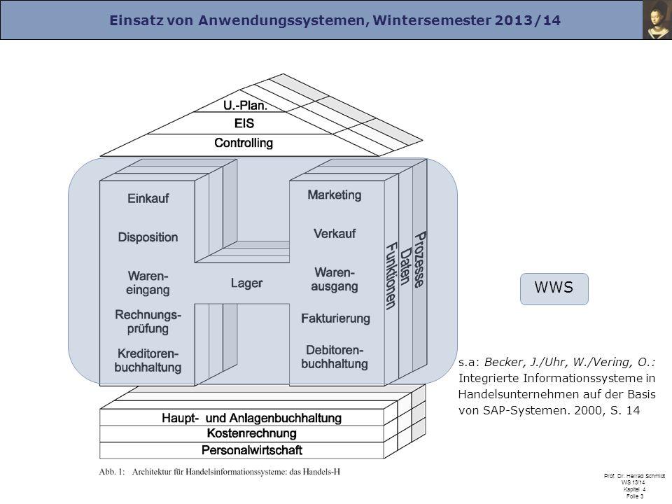 Einsatz von Anwendungssystemen, Wintersemester 2013/14 Prof. Dr. Herrad Schmidt WS 13/14 Kapitel 4 Folie 3 s.a: Becker, J./Uhr, W./Vering, O.: Integri