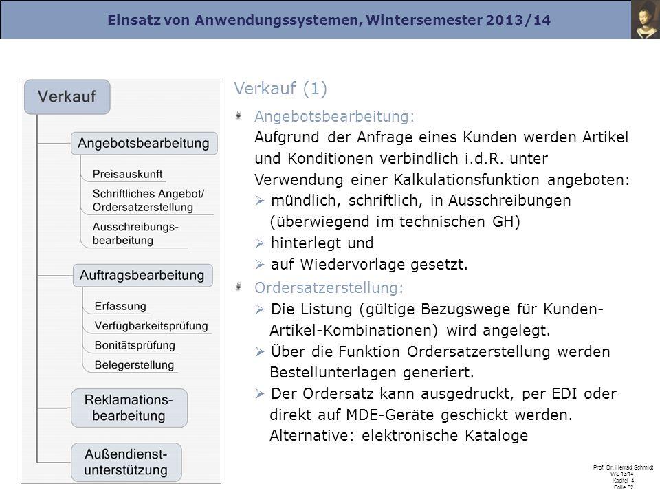 Einsatz von Anwendungssystemen, Wintersemester 2013/14 Prof. Dr. Herrad Schmidt WS 13/14 Kapitel 4 Folie 32 Verkauf (1) Angebotsbearbeitung: Aufgrund