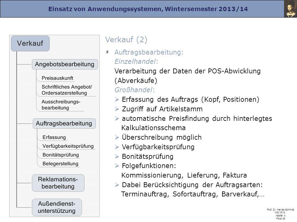 Einsatz von Anwendungssystemen, Wintersemester 2013/14 Prof. Dr. Herrad Schmidt WS 13/14 Kapitel 4 Folie 33 Verkauf (2) Auftragsbearbeitung: Einzelhan