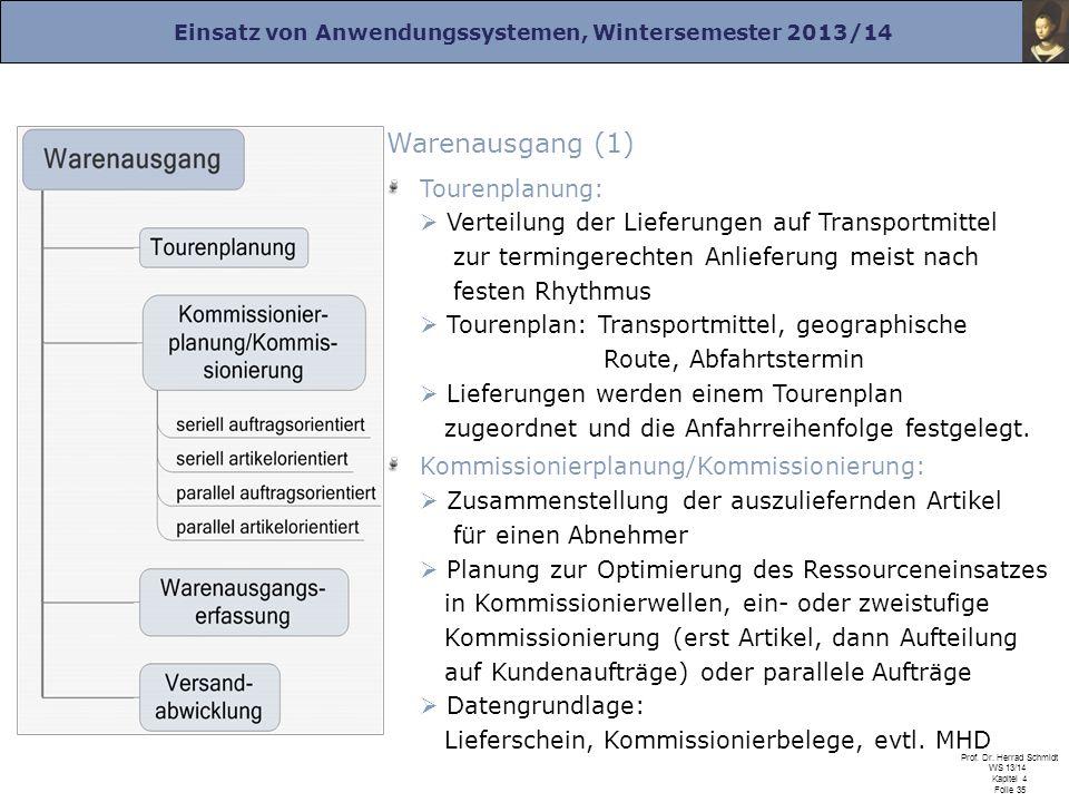 Einsatz von Anwendungssystemen, Wintersemester 2013/14 Prof. Dr. Herrad Schmidt WS 13/14 Kapitel 4 Folie 35 Warenausgang (1) Tourenplanung: Verteilung