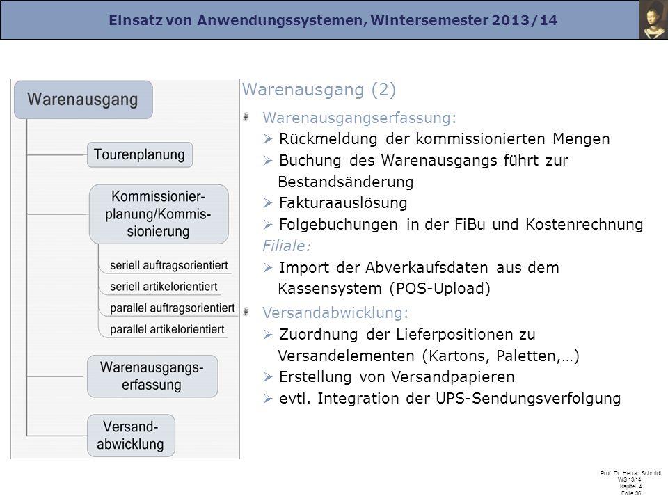 Einsatz von Anwendungssystemen, Wintersemester 2013/14 Prof. Dr. Herrad Schmidt WS 13/14 Kapitel 4 Folie 36 Warenausgang (2) Warenausgangserfassung: R
