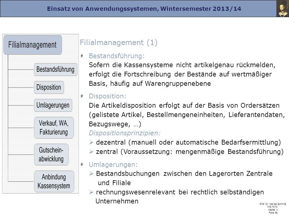 Einsatz von Anwendungssystemen, Wintersemester 2013/14 Prof. Dr. Herrad Schmidt WS 13/14 Kapitel 4 Folie 39 Filialmanagement (1) Bestandsführung: Sofe