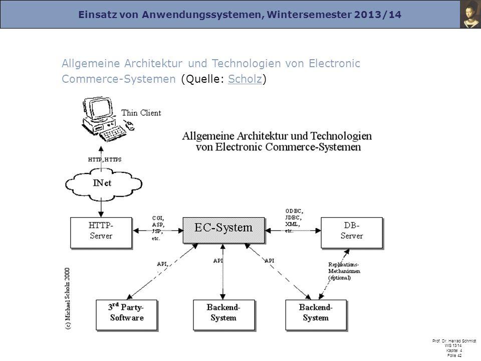 Einsatz von Anwendungssystemen, Wintersemester 2013/14 Prof. Dr. Herrad Schmidt WS 13/14 Kapitel 4 Folie 42 Allgemeine Architektur und Technologien vo