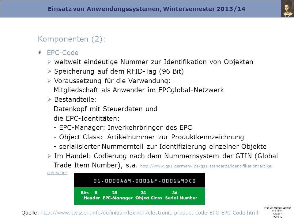 Einsatz von Anwendungssystemen, Wintersemester 2013/14 Prof. Dr. Herrad Schmidt WS 13/14 Kapitel 4 Folie 49 Komponenten (2): EPC-Code weltweit eindeut