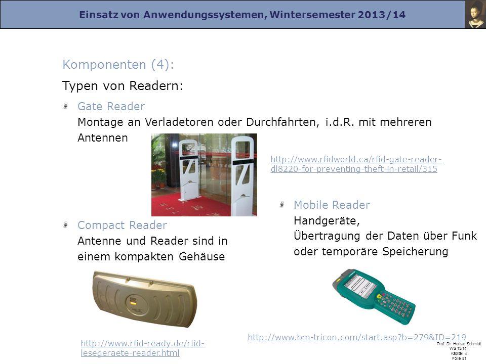 Einsatz von Anwendungssystemen, Wintersemester 2013/14 Prof. Dr. Herrad Schmidt WS 13/14 Kapitel 4 Folie 51 Komponenten (4): Typen von Readern: Gate R
