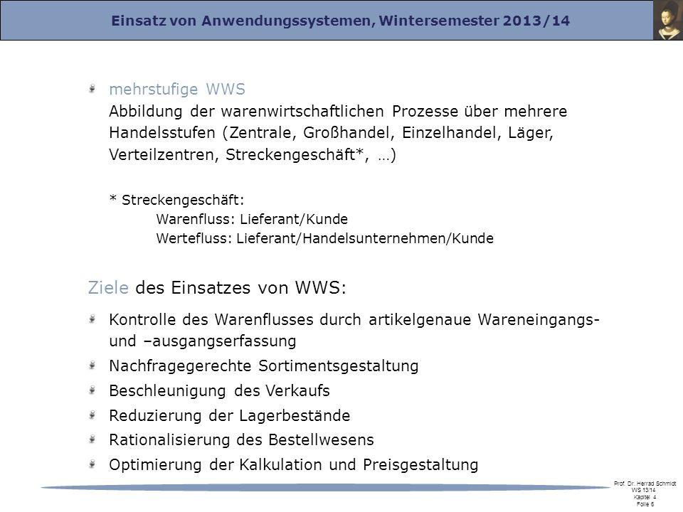 Einsatz von Anwendungssystemen, Wintersemester 2013/14 Prof. Dr. Herrad Schmidt WS 13/14 Kapitel 4 Folie 6 mehrstufige WWS Abbildung der warenwirtscha