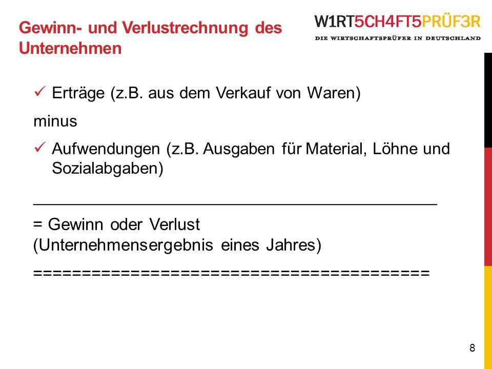 8 Gewinn- und Verlustrechnung des Unternehmen Erträge (z.B.
