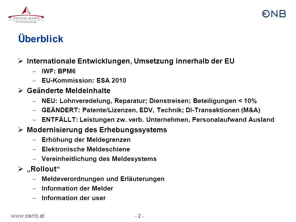 www.oenb.at - 2 - Überblick Internationale Entwicklungen, Umsetzung innerhalb der EU IWF: BPM6 EU-Kommission: ESA 2010 Geänderte Meldeinhalte NEU: Loh