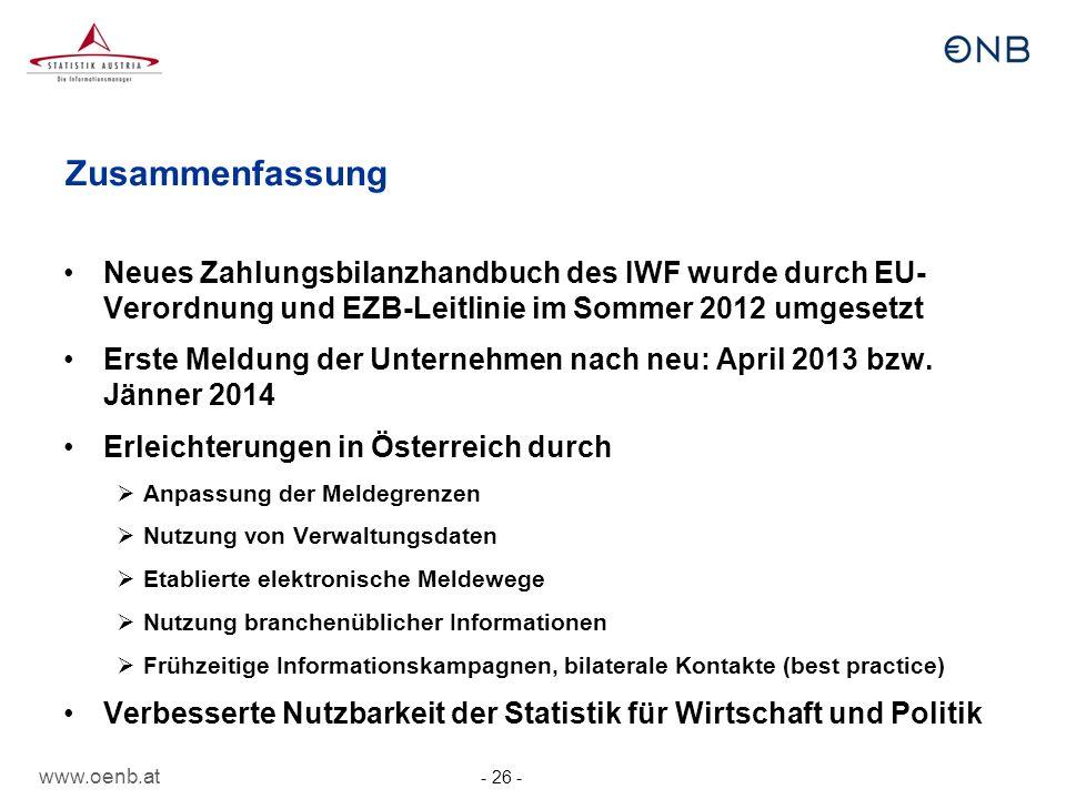 www.oenb.at - 26 - Zusammenfassung Neues Zahlungsbilanzhandbuch des IWF wurde durch EU- Verordnung und EZB-Leitlinie im Sommer 2012 umgesetzt Erste Me