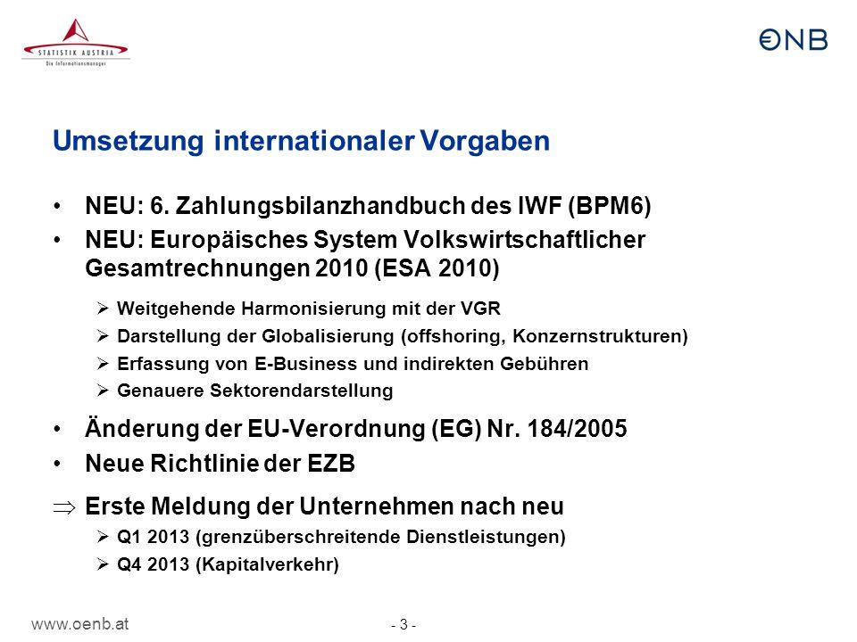 www.oenb.at - 24 - Rollout: Spezielle Information der User Mehrwert der neuen Zahlungsbilanz Bessere Vergleichbarkeit mit VGR Engerer Zusammenhang zwischen Leistungsarten und Branchen Effektivere Nutzung für die Wirtschaftspolitik, u.a.
