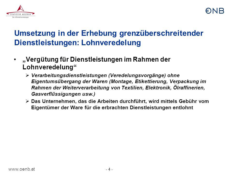 www.oenb.at - 25 - Rollout: Allgemeine Information Zahlungsbilanz – bitte melden.
