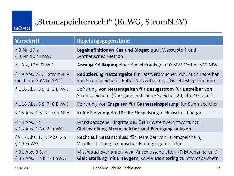21.02.2013Dr. Sabine Schulte-Beckhausen13 Stromspeicherrecht (EnWG, StromNEV) VorschriftRegelungsgegenstand § 3 Nr. 19 a § 3 Nr. 10 c EnWG Legaldefini