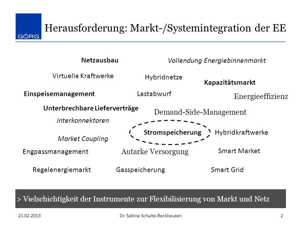 Herausforderung: Markt-/Systemintegration der EE 21.02.2013Dr. Sabine Schulte-Beckhausen2 Einspeisemanagement > Vielschichtigkeit der Instrumente zur