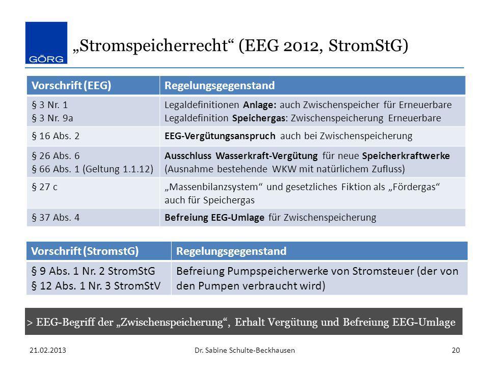 21.02.2013Dr. Sabine Schulte-Beckhausen20 Stromspeicherrecht (EEG 2012, StromStG) Vorschrift (EEG)Regelungsgegenstand § 3 Nr. 1 § 3 Nr. 9a Legaldefini