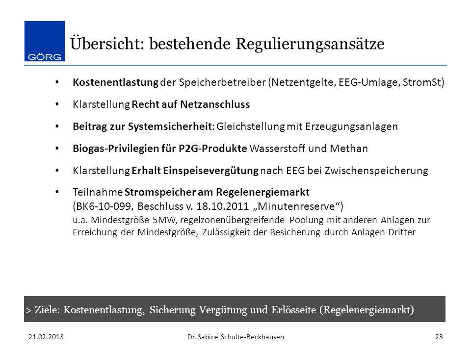 21.02.2013Dr. Sabine Schulte-Beckhausen23 Übersicht: bestehende Regulierungsansätze Kostenentlastung der Speicherbetreiber (Netzentgelte, EEG-Umlage,