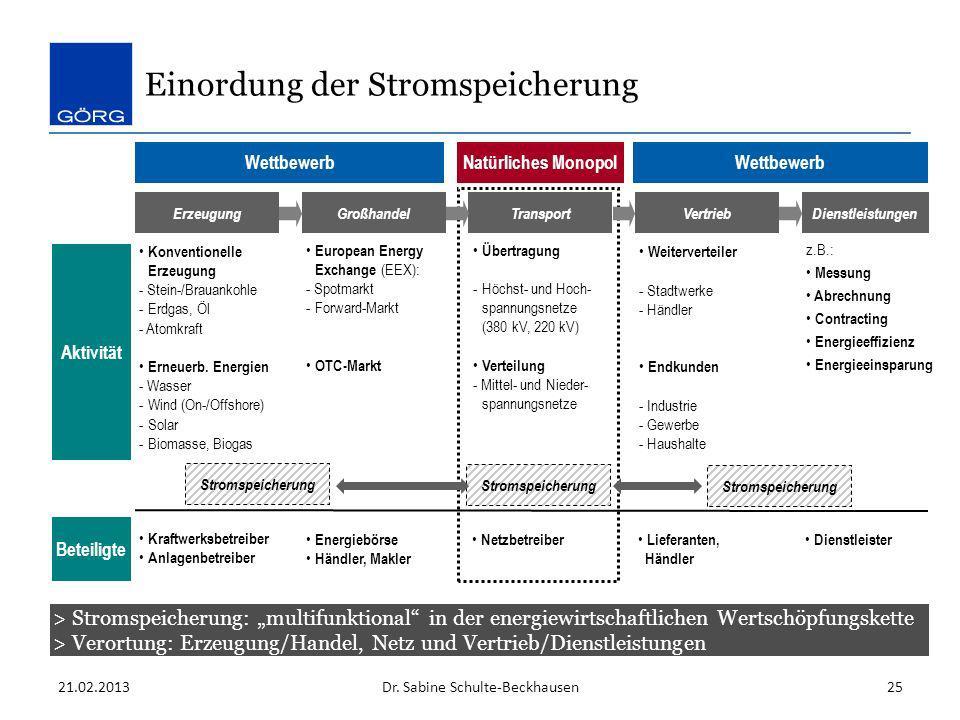 > Stromspeicherung: multifunktional in der energiewirtschaftlichen Wertschöpfungskette > Verortung: Erzeugung/Handel, Netz und Vertrieb/Dienstleistung