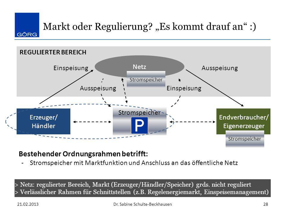 Markt oder Regulierung? Es kommt drauf an :) Bestehender Ordnungsrahmen betrifft: -Stromspeicher mit Marktfunktion und Anschluss an das öffentliche Ne