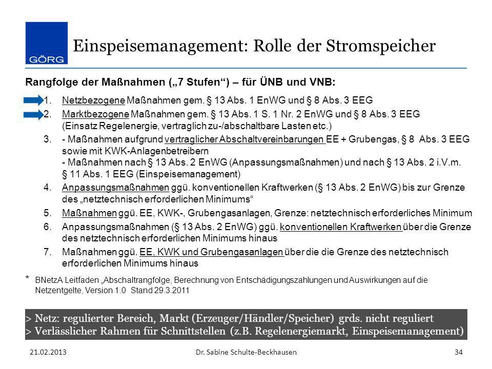 21.02.2013Dr. Sabine Schulte-Beckhausen34 Einspeisemanagement: Rolle der Stromspeicher Rangfolge der Maßnahmen (7 Stufen) – für ÜNB und VNB: 1.Netzbez