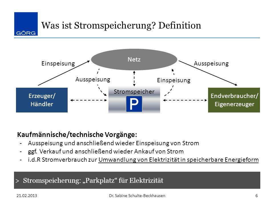 21.02.2013Dr.Sabine Schulte-Beckhausen17 Verteilnetz- betreiber Strom 1.
