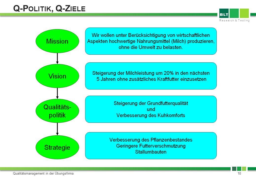 Research & Testing Q-P OLITIK, Q-Z IELE Qualitätsmanagement in der Übungsfirma10