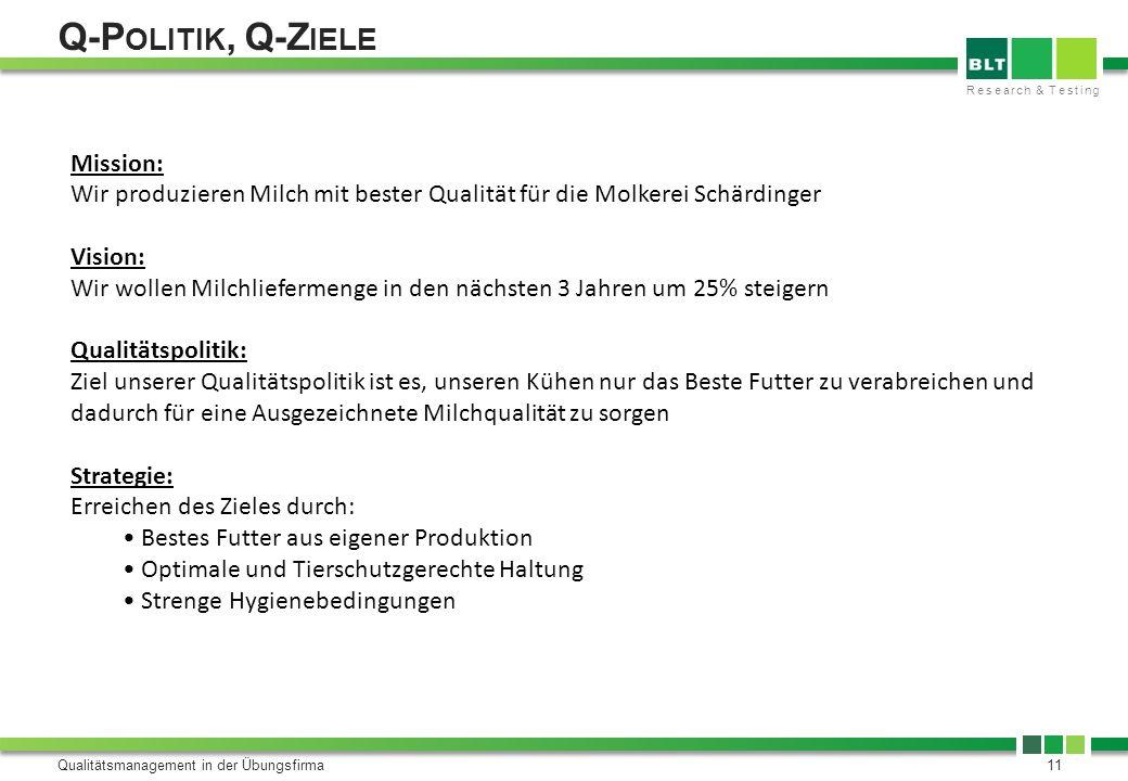 Research & Testing Q-P OLITIK, Q-Z IELE Qualitätsmanagement in der Übungsfirma11 Mission: Wir produzieren Milch mit bester Qualität für die Molkerei S