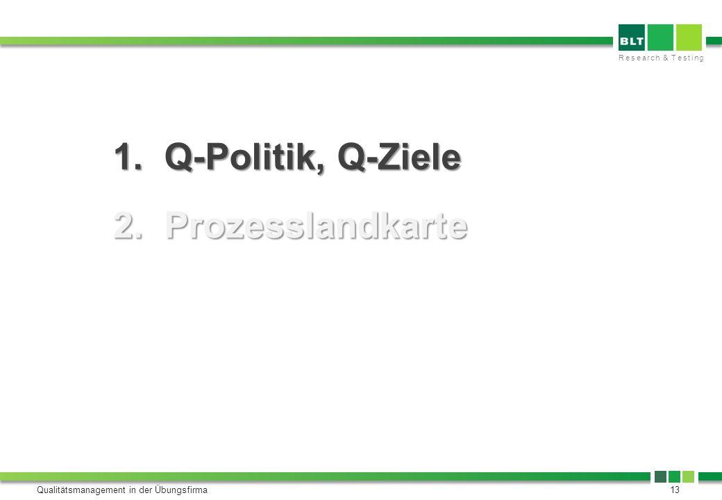 Research & Testing Qualitätsmanagement in der Übungsfirma13 1. Q-Politik, Q-Ziele 2. Prozesslandkarte