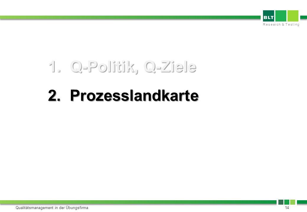 Research & Testing Qualitätsmanagement in der Übungsfirma14 1. Q-Politik, Q-Ziele 2. Prozesslandkarte