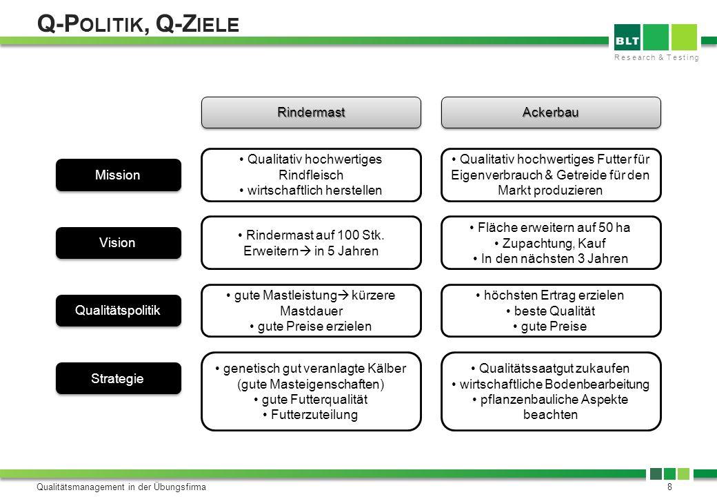 Research & Testing Q-P OLITIK, Q-Z IELE Qualitätsmanagement in der Übungsfirma8 MissionMission VisionVision QualitätspolitikQualitätspolitik Strategie
