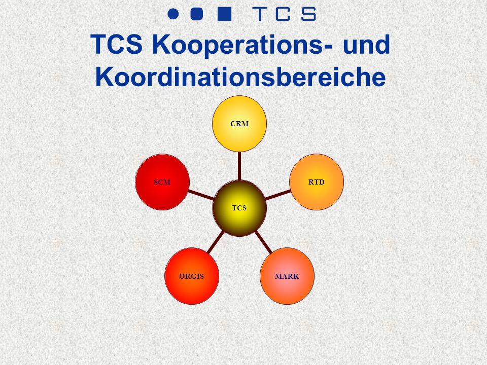 TCS Kooperations- und Koordinationsbereiche TCS CRMRTDMARKORGISSCM