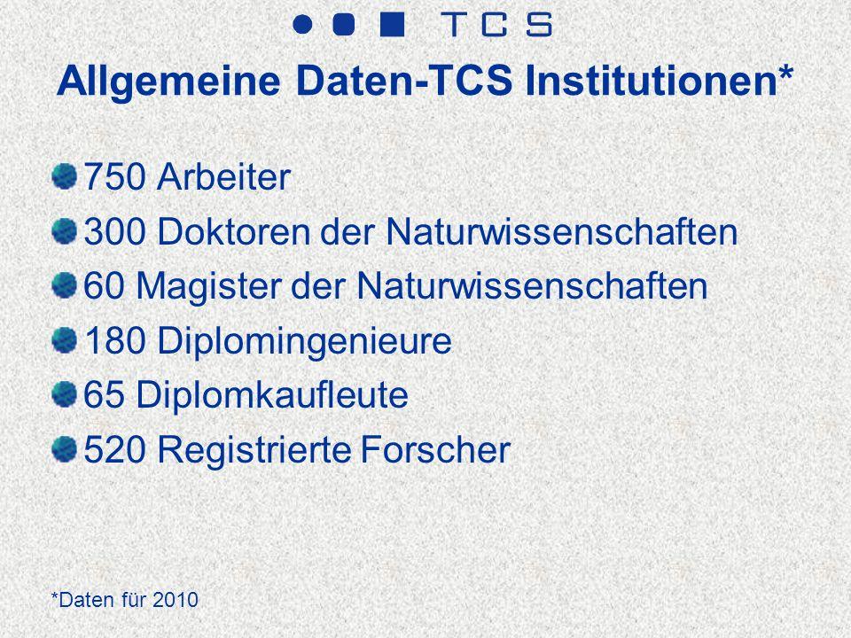 Allgemeine Daten-TCS Institutionen* 750 Arbeiter 300 Doktoren der Naturwissenschaften 60 Magister der Naturwissenschaften 180 Diplomingenieure 65 Diplomkaufleute 520 Registrierte Forscher *Daten für 2010