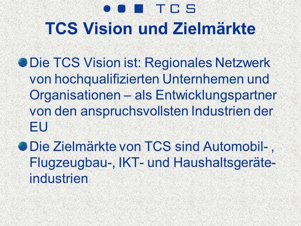 TCS Vision und Zielmärkte Die TCS Vision ist: Regionales Netzwerk von hochqualifizierten Unternhemen und Organisationen – als Entwicklungspartner von den anspruchsvollsten Industrien der EU Die Zielmärkte von TCS sind Automobil-, Flugzeugbau-, IKT- und Haushaltsgeräte- industrien