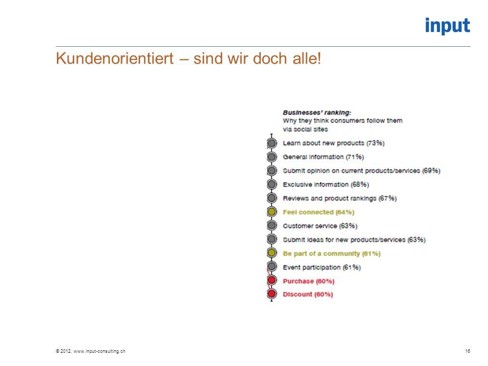 Kundenorientiert – sind wir doch alle! © 2012, www.input-consulting.ch16