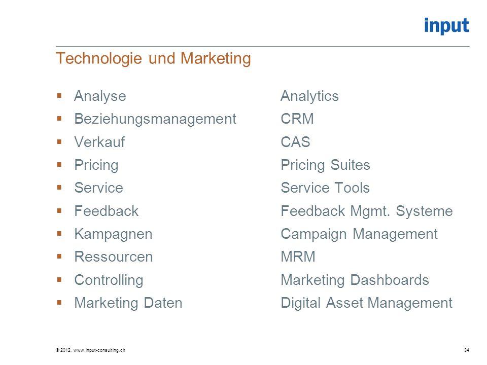 Technologie und Marketing AnalyseAnalytics BeziehungsmanagementCRM VerkaufCAS PricingPricing Suites ServiceService Tools FeedbackFeedback Mgmt. System