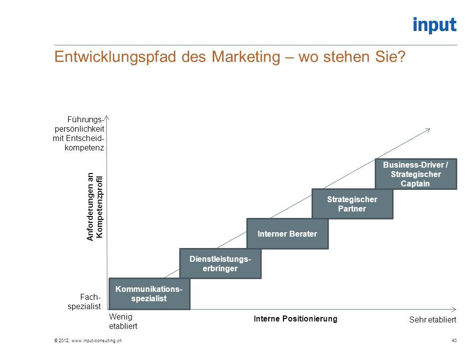 Entwicklungspfad des Marketing – wo stehen Sie? © 2012, www.input-consulting.ch40 Business-Driver / Strategischer Captain Dienstleistungs- erbringer I