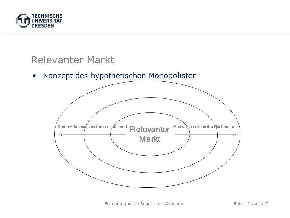 Relevanter Markt Einführung in die RegulierungsökonomieFolie 12 von XYZ Relevanter Markt Keine Erhöhung des Preises aufgrundAusweichreaktion der Nachf