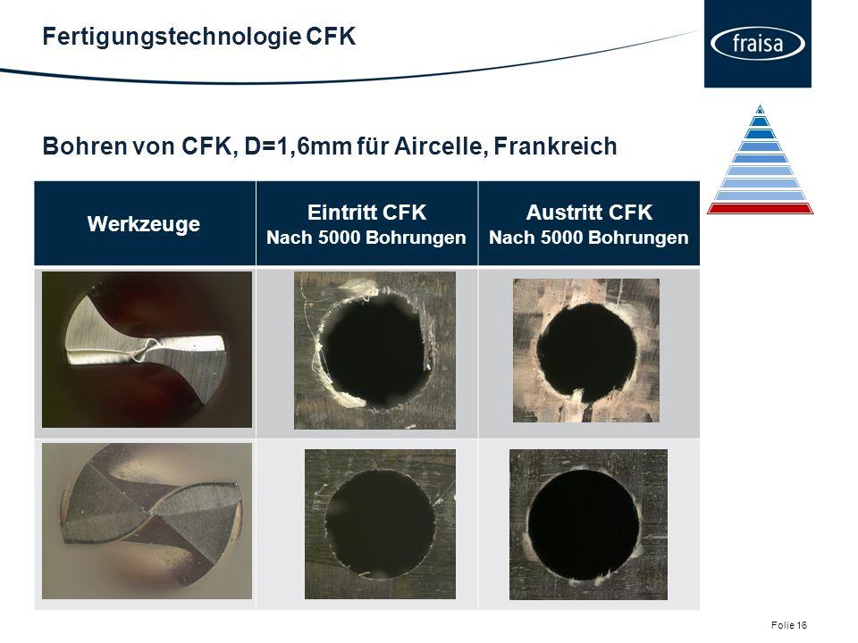 Fertigungstechnologie CFK Folie 16.