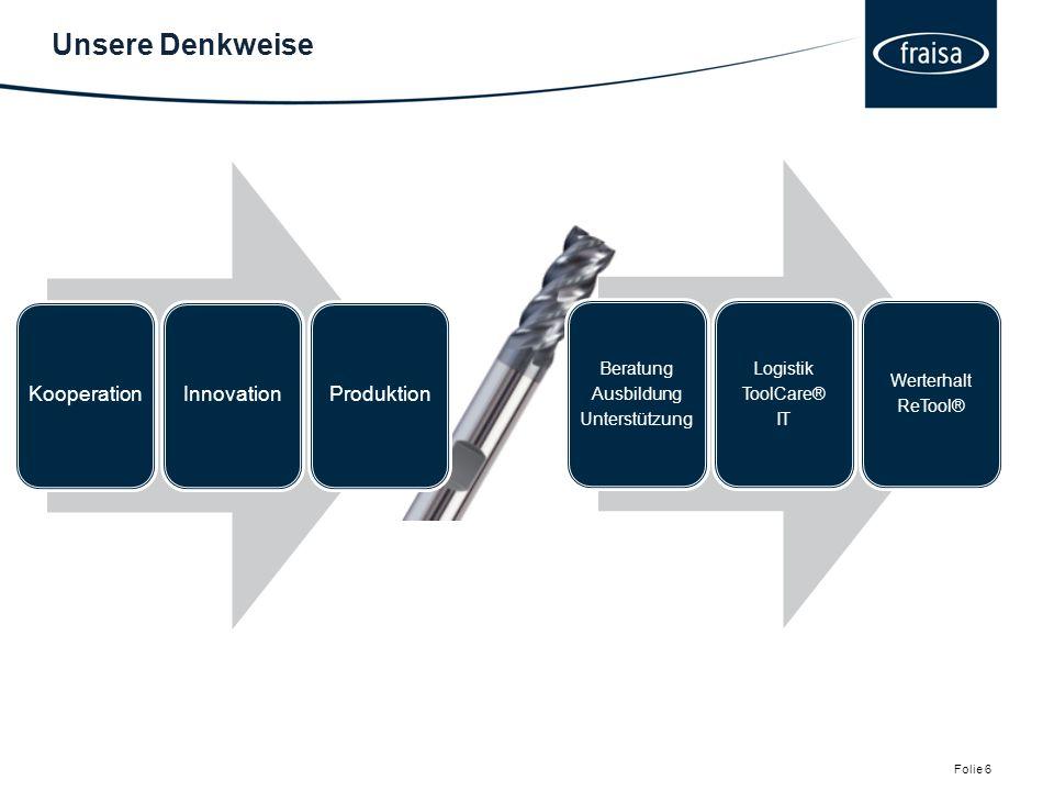 Unsere Denkweise Folie 6 KooperationInnovationProduktion Beratung Ausbildung Unterstützung Logistik ToolCare® IT Werterhalt ReTool®