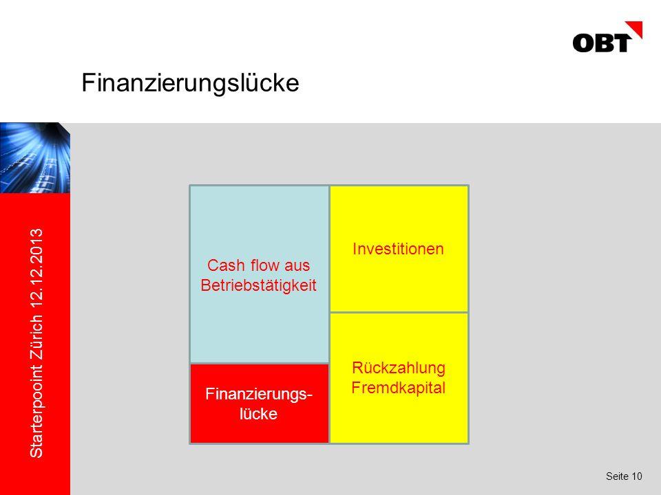 Starterpooint Zürich 12.12.2013 Seite 10 Finanzierungslücke Cash flow aus Betriebstätigkeit Investitionen Rückzahlung Fremdkapital Finanzierungs- lücke