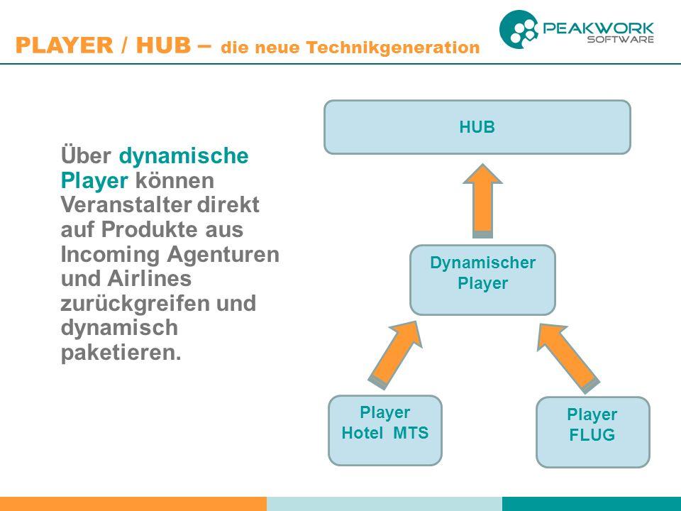 PLAYER / HUB – die neue Technikgeneration Über dynamische Player können Veranstalter direkt auf Produkte aus Incoming Agenturen und Airlines zurückgreifen und dynamisch paketieren.