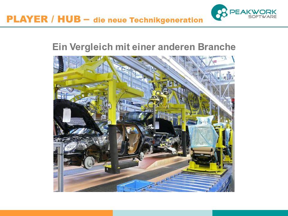 PLAYER / HUB – die neue Technikgeneration Ein Vergleich mit einer anderen Branche
