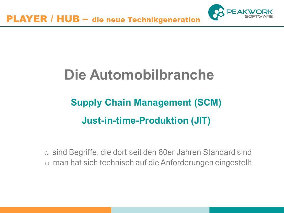 PLAYER / HUB – die neue Technikgeneration Die Automobilbranche Supply Chain Management (SCM) Just-in-time-Produktion (JIT) o sind Begriffe, die dort seit den 80er Jahren Standard sind o man hat sich technisch auf die Anforderungen eingestellt