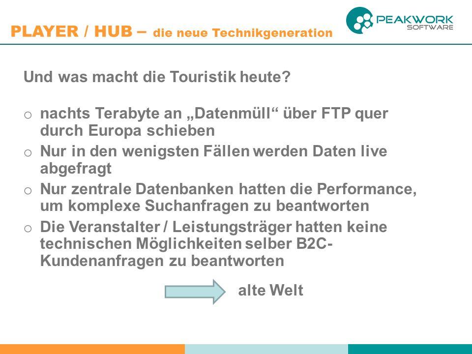 PLAYER / HUB – die neue Technikgeneration Und was macht die Touristik heute.
